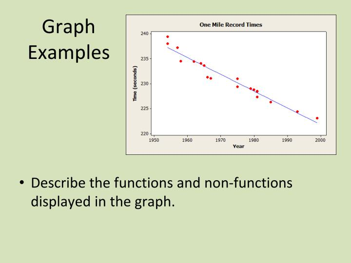 Graph Examples