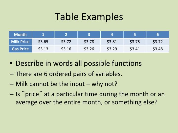 Table Examples