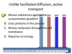 unlike facilitated diffusion active transport