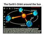 the earth s orbit around the sun