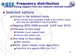 frequency distribution without timing support from the network unicast mode