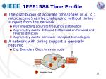ieee1588 time profile