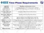 time phase requirements