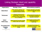 linking strategic intent and capability measures