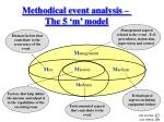 methodical event analysis the 5 m model