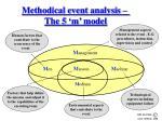 methodical event analysis the 5 m model