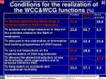 conditions for the realization of the wcc wcg functions
