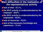 main difficulties in the realisation of the representatives activity