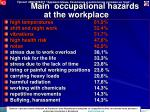 main occupational hazards at the workplace
