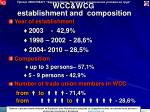 w wcg establishment and composition