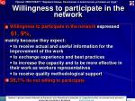 willingness to participate in the network