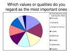 which values or qualities do you regard as the most important ones