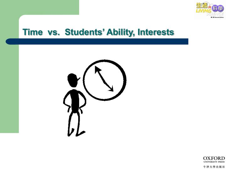 Time vs students ability interests