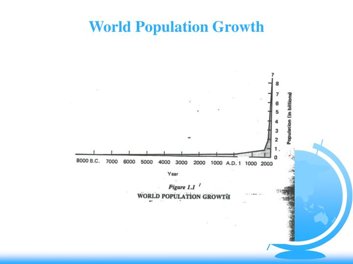 world population growth n.