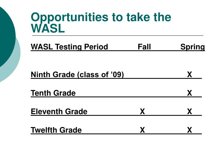 Opportunities to take the WASL