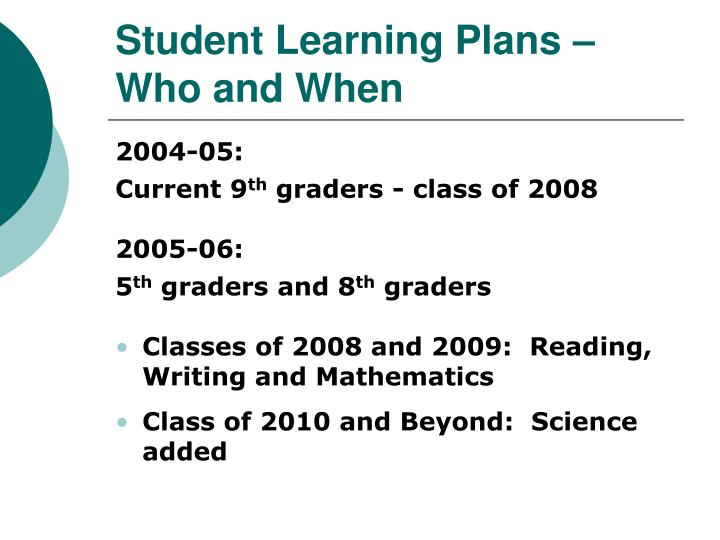 Student Learning Plans –