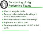 functioning of high performing teams