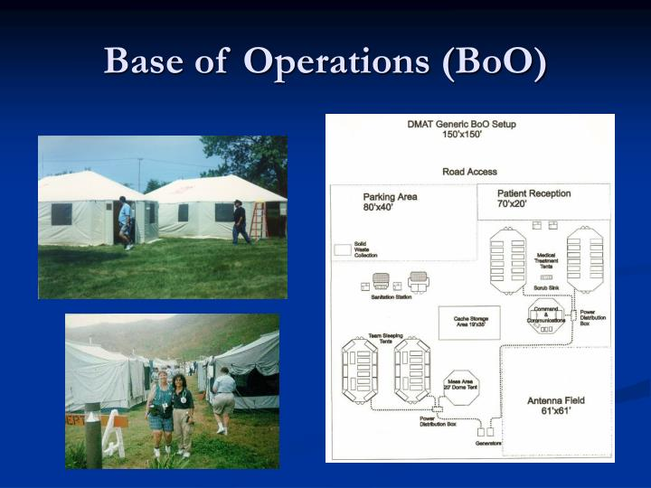 Base of Operations (BoO)