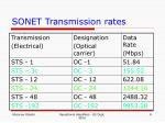 sonet transmission rates
