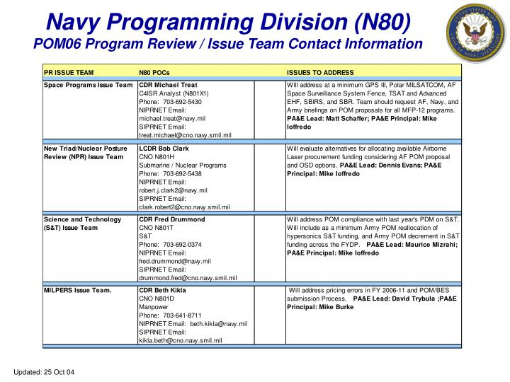 navy programming division n80 pom06 program review issue team contact information n.