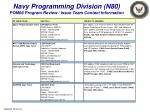 navy programming division n80 pom06 program review issue team contact information