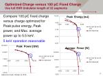 optimized charge versus 100 pc fixed charge use full hxr undulator length of 32 segments