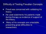 difficulty of testing freudian concepts