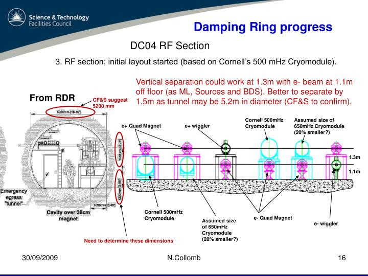 Damping Ring progress