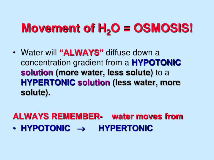 Movement of H
