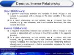 direct vs inverse relationship
