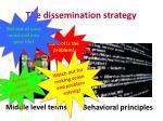 b ehavioral principles
