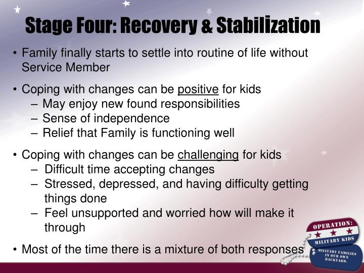 Stage Four: Recovery & Stabil