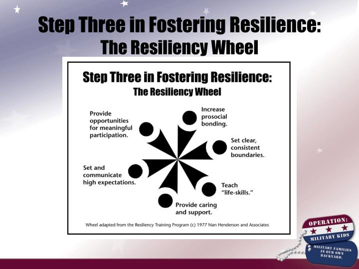 Step Three in Fostering Resilience: