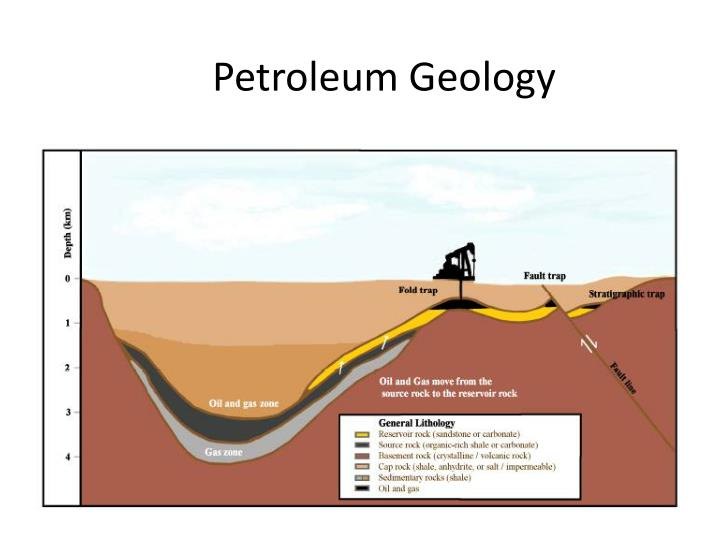 petroleum geology n.