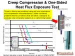 creep compression one sided heat flux exposure test