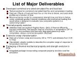 list of major deliverables