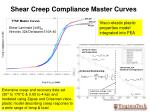 shear creep compliance master curves