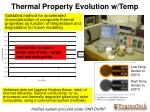 thermal property evolution w temp