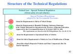 structure of the technical regulations
