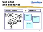 use case and scenarios