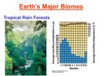 earth s major biomes18