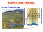 earth s major biomes4