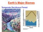 earth s major biomes8