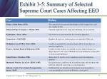 exhibit 3 5 summary of selected supreme court cases affecting eeo