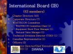 international board ib