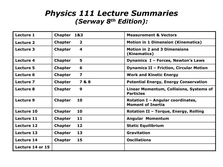 physics 111 lecture summaries serway 8 th edition n.