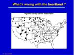 what s wrong with the heartland