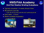 nws faa academy oral pilot weather briefing evaluations