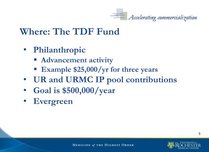 Where: The TDF Fund