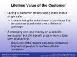 lifetime value of the customer